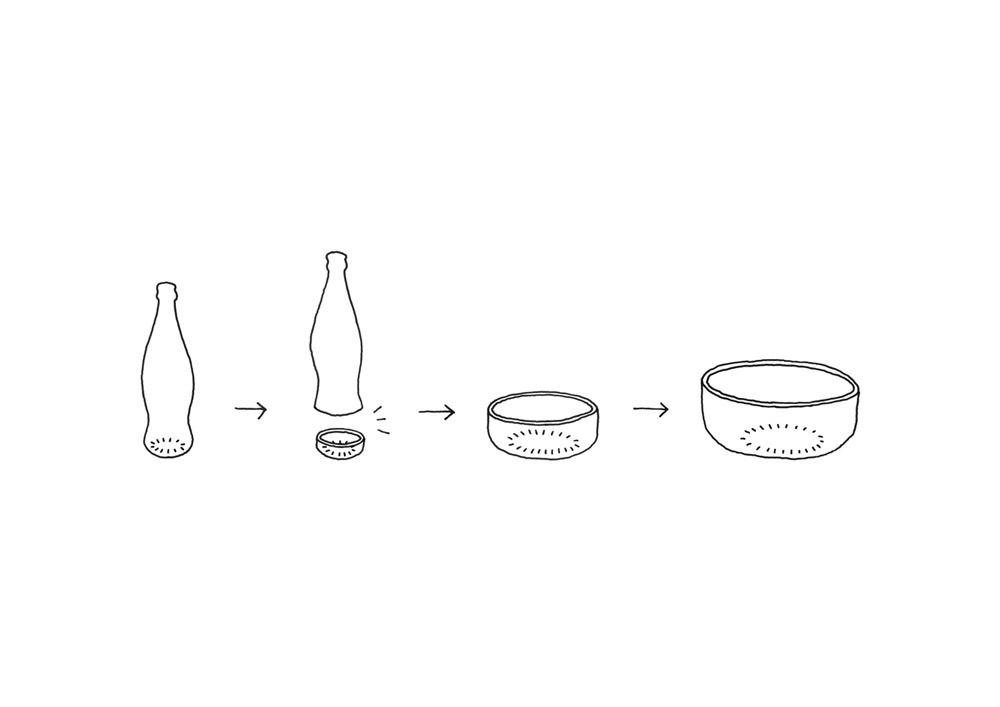 bottleware20