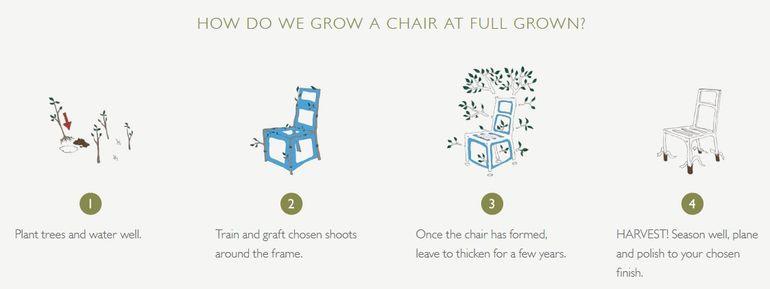 grown-furniture-hisheji (30)